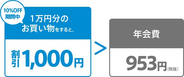 10%OFF期間中に1万円以上の買い物をすれば、1,000円の割引が適用される